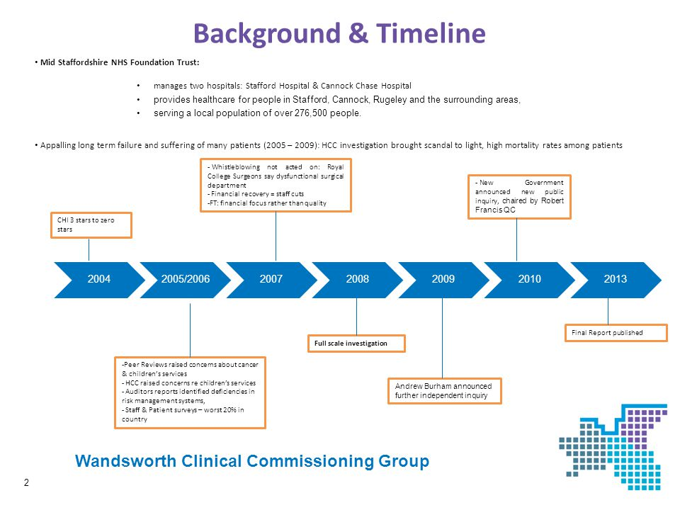 Background & Timeline Mid Staffordshire NHS Foundation Trust: manages two hospitals: Stafford Hospital & Cannock Chase Hospital