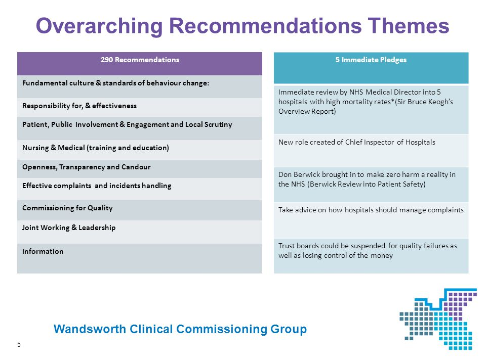 Overarching Recommendations Themes