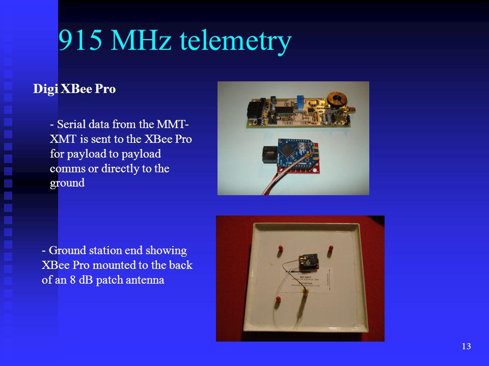 915 MHz telemetry Digi XBee Pro