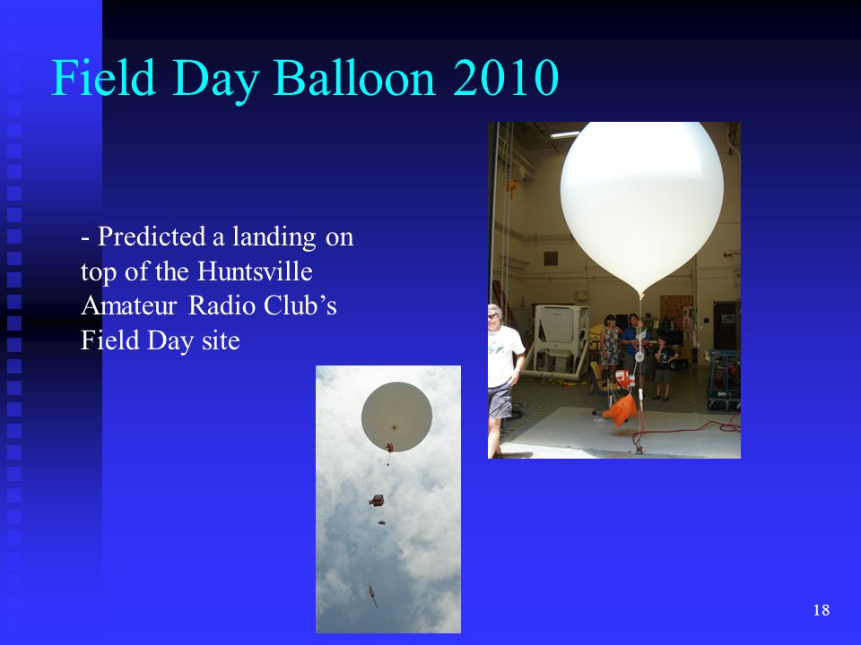 Field Day Balloon 2010 - Predicted a landing on top of the Huntsville Amateur Radio Club's Field Day site.