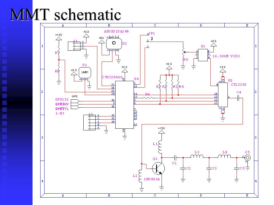 MMT schematic