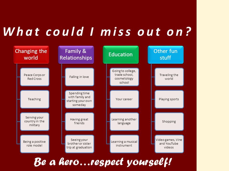 What could I miss out on Be a hero…respect yourself!