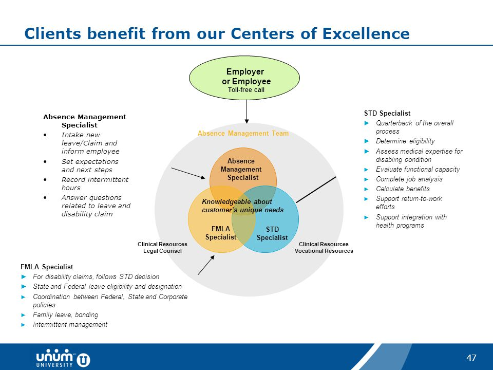 Clients benefit from our Centers of Excellence