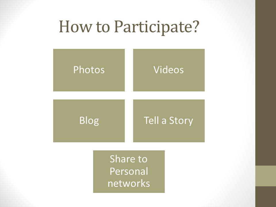 Share to Personal networks