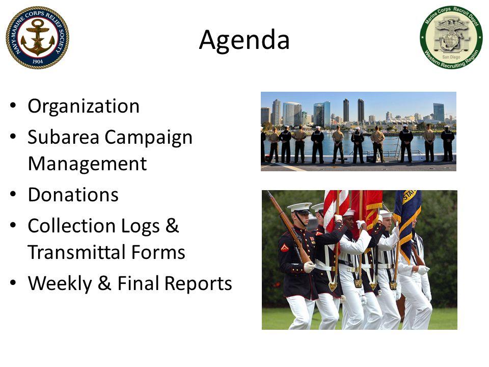 Agenda Organization Subarea Campaign Management Donations