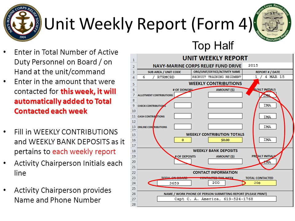 Unit Weekly Report (Form 4)