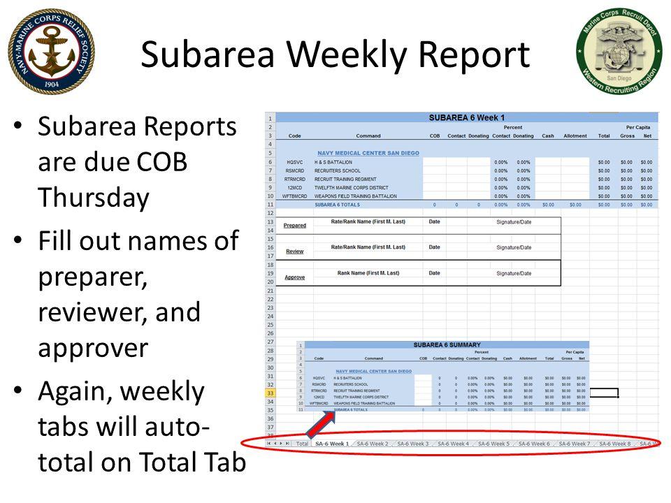 Subarea Weekly Report Subarea Reports are due COB Thursday