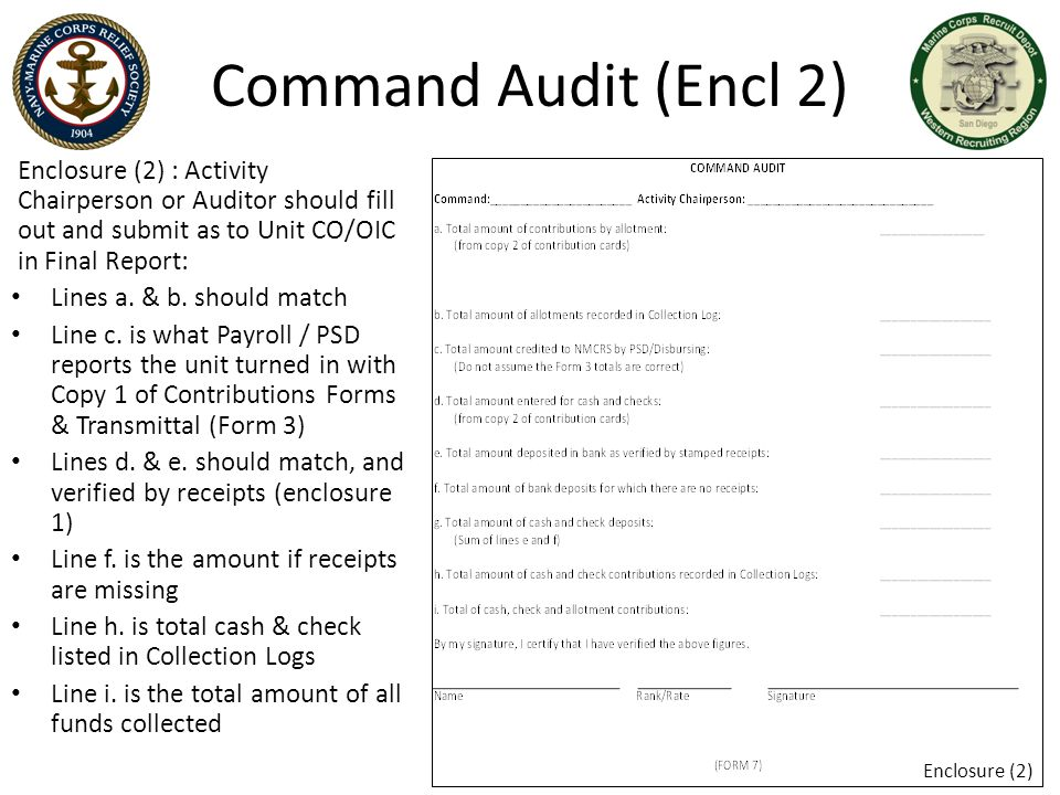 Command Audit (Encl 2) Enclosure (2) : Activity Chairperson or Auditor should fill out and submit as to Unit CO/OIC in Final Report: