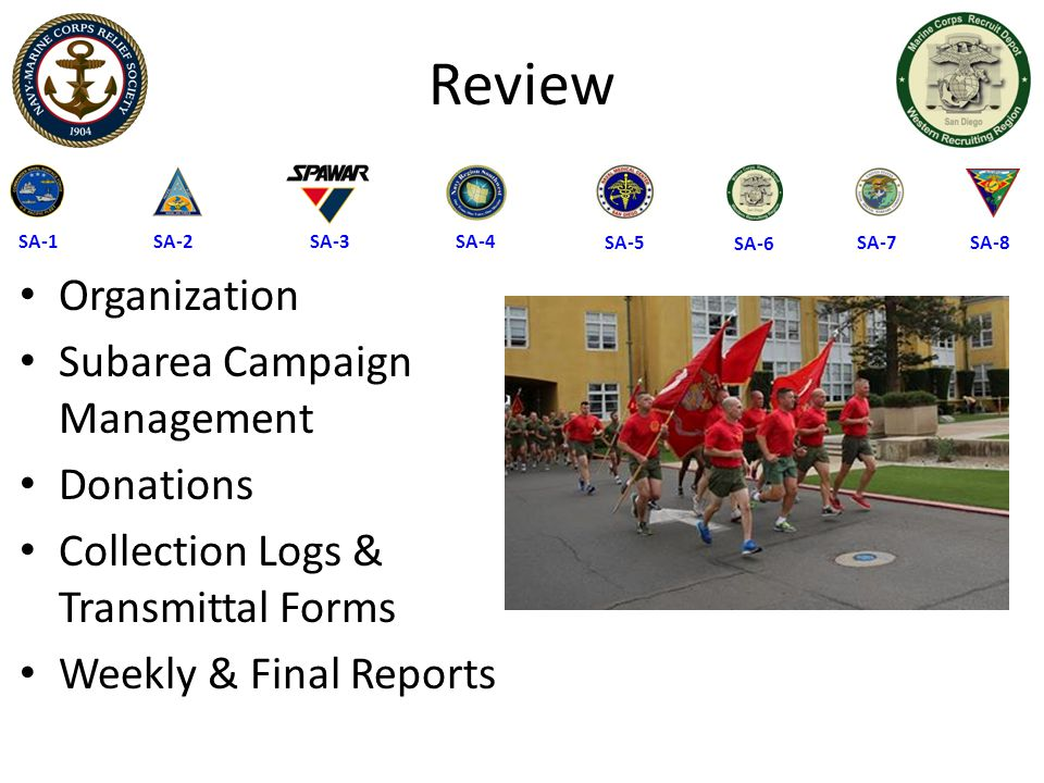 Review Organization Subarea Campaign Management Donations