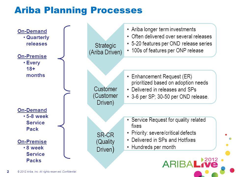 Ariba Planning Processes