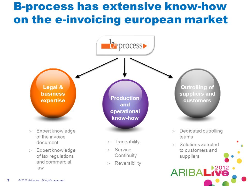 B-process has extensive know-how on the e-invoicing european market