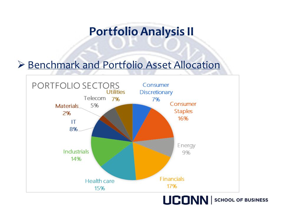 Portfolio Analysis II Benchmark and Portfolio Asset Allocation