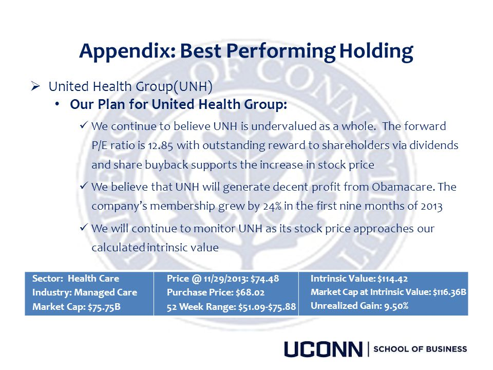 Appendix: Best Performing Holding