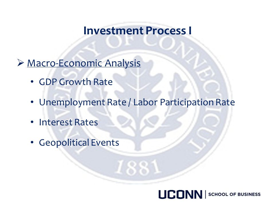 Investment Process I Macro-Economic Analysis GDP Growth Rate