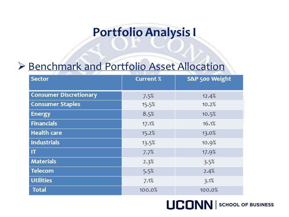 Portfolio Analysis I Benchmark and Portfolio Asset Allocation Sector