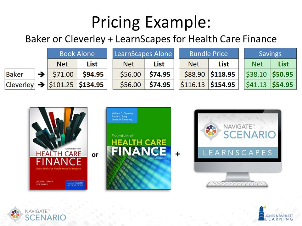 Pricing Example: Baker or Cleverley + LearnScapes for Health Care Finance