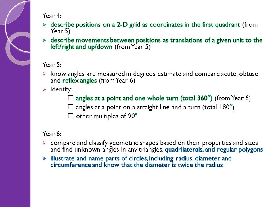 Year 4: describe positions on a 2-D grid as coordinates in the first quadrant (from Year 5)