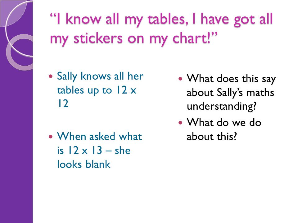 I know all my tables, I have got all my stickers on my chart!