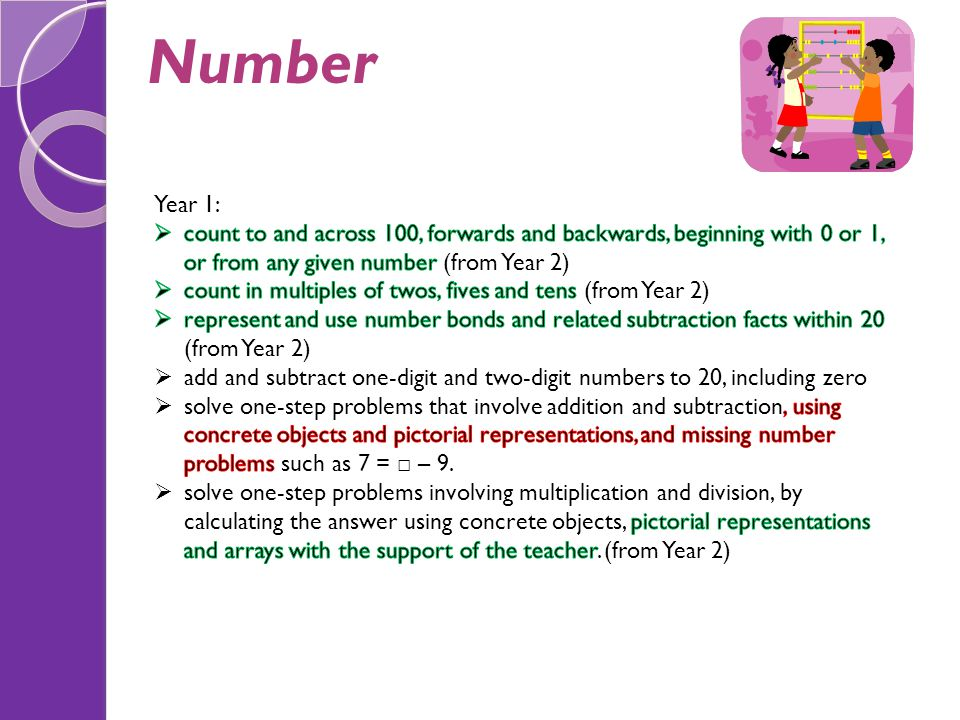 Number Year 1: count to and across 100, forwards and backwards, beginning with 0 or 1, or from any given number (from Year 2)