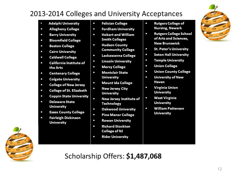 2013-2014 Colleges and University Acceptances