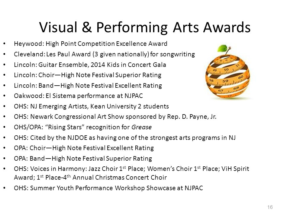Visual & Performing Arts Awards