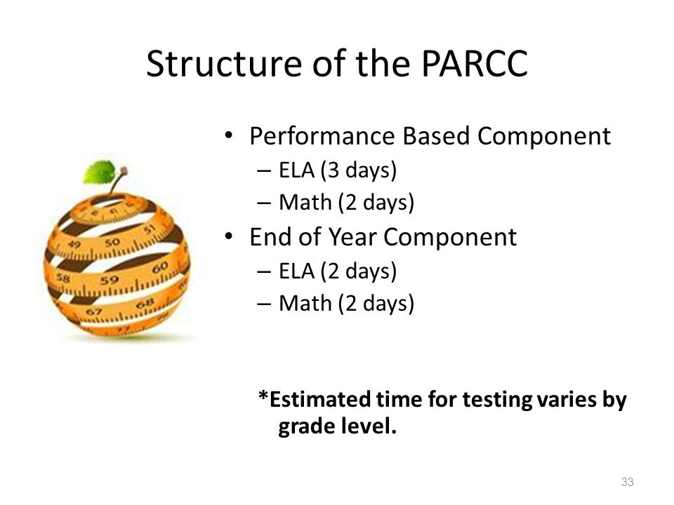 Structure of the PARCC Performance Based Component