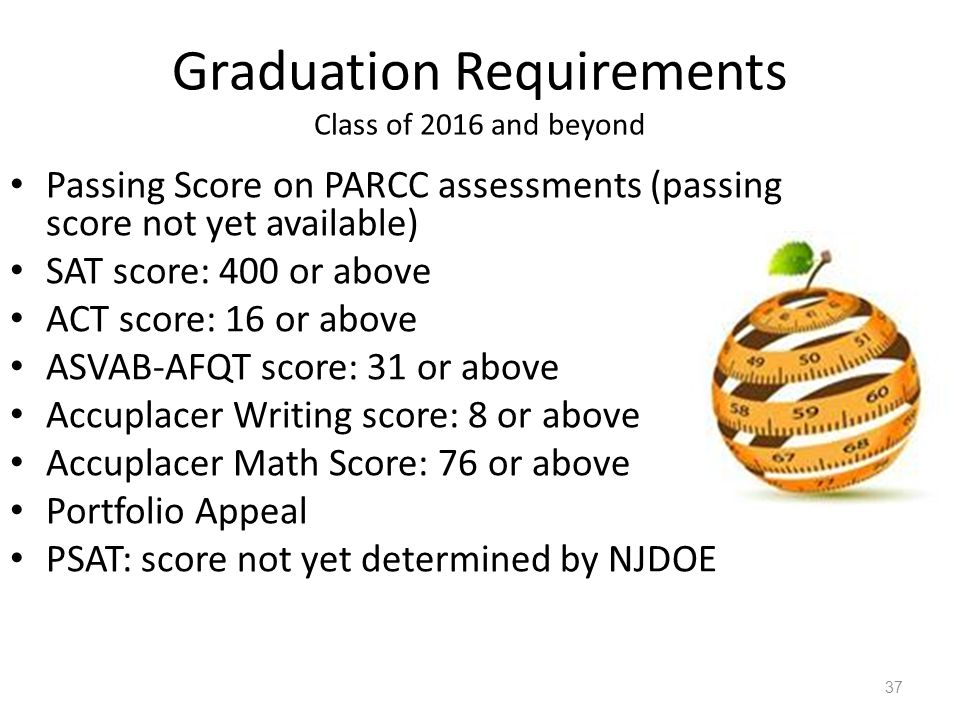 Graduation Requirements Class of 2016 and beyond
