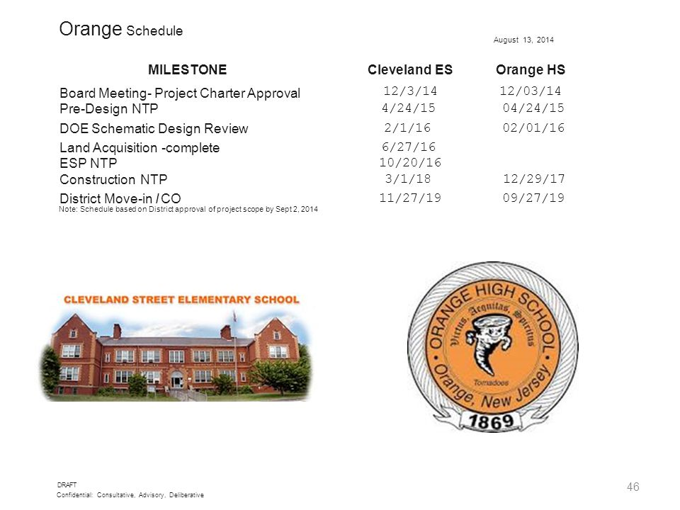 Orange Schedule MILESTONE Board Meeting- Project Charter Approval