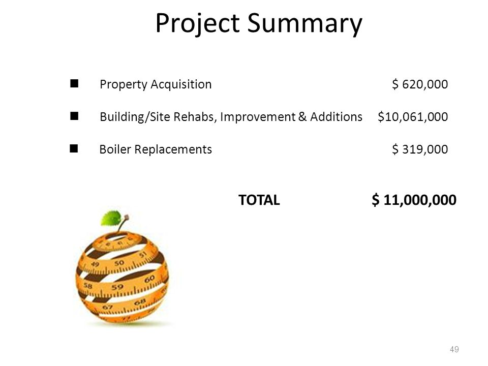 Project Summary Property Acquisition $ 620,000