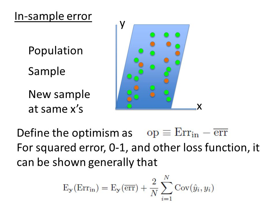 In-sample error y. Population. New sample at same x's. Sample. x. Define the optimism as.