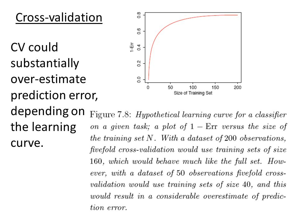 Cross-validation CV could substantially over-estimate prediction error, depending on the learning curve.