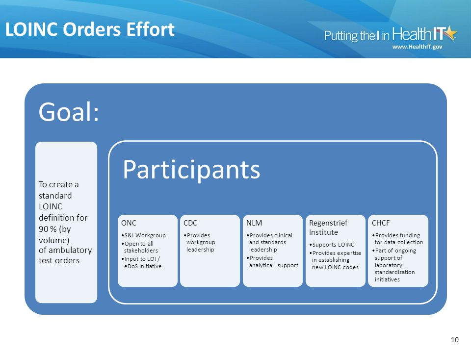 Goal: Participants LOINC Orders Effort