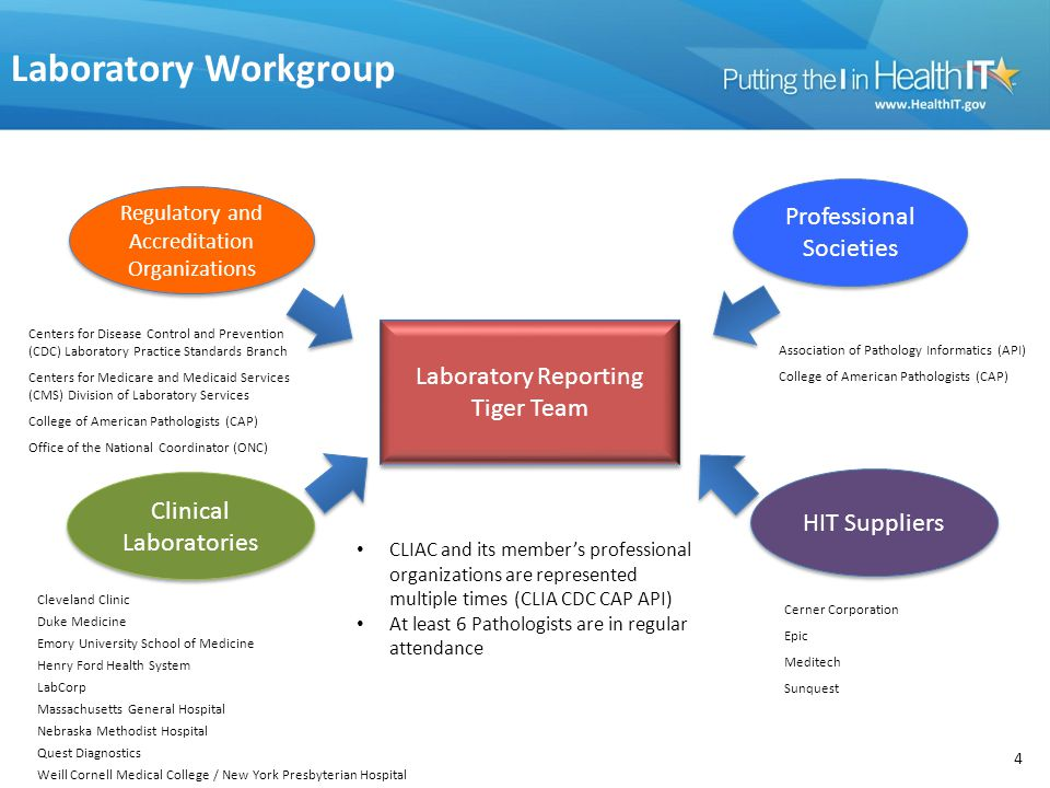 Laboratory Workgroup Professional Societies