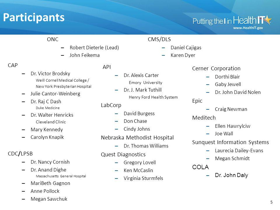 Participants ONC CMS/DLS CAP CDC/LPSB API LabCorp