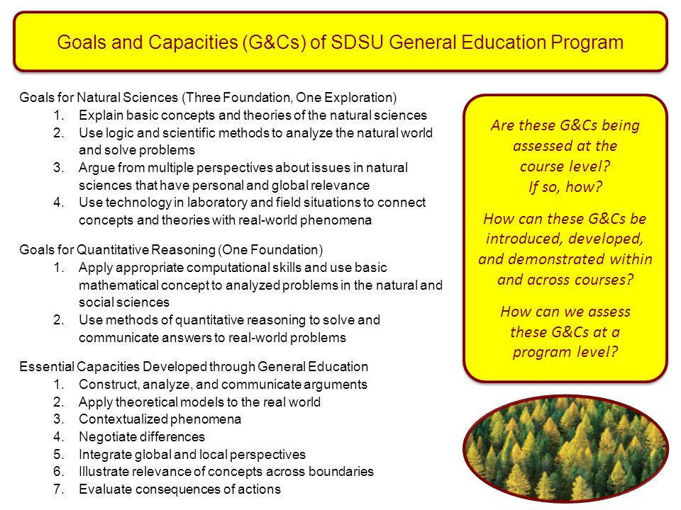 Goals and Capacities (G&Cs) of SDSU General Education Program