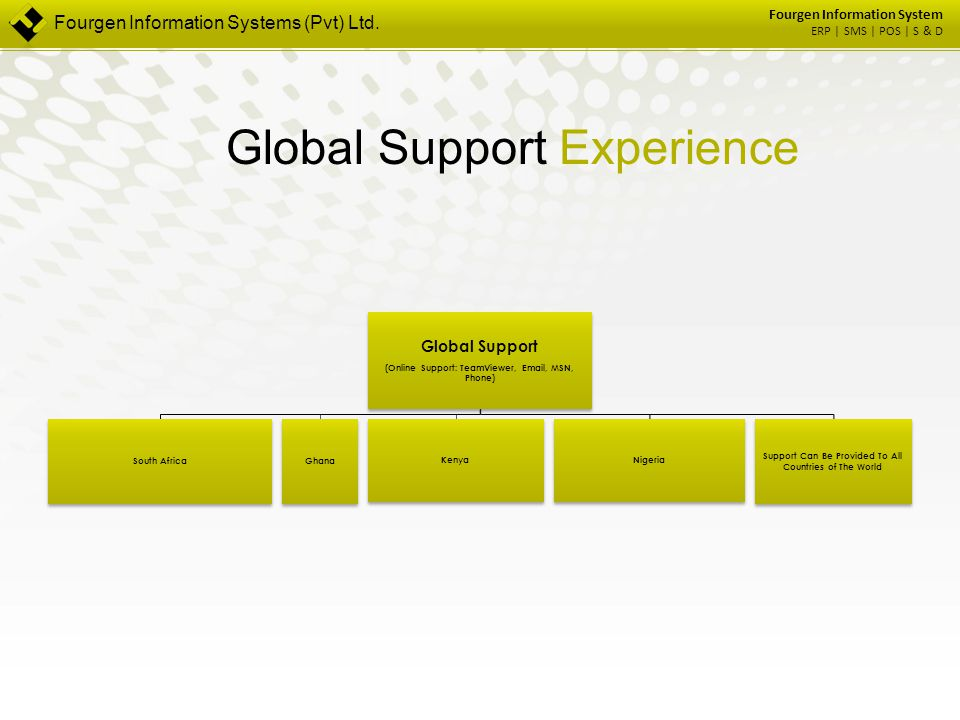 Global Support Experience