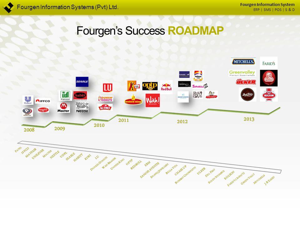 Fourgen's Success ROADMAP