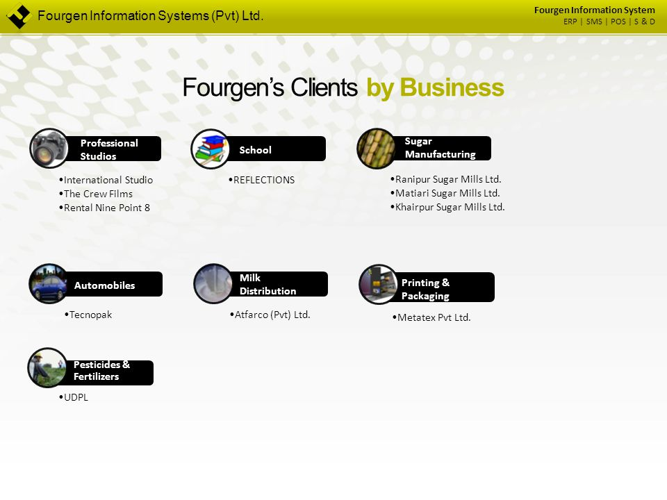 Fourgen's Clients by Business