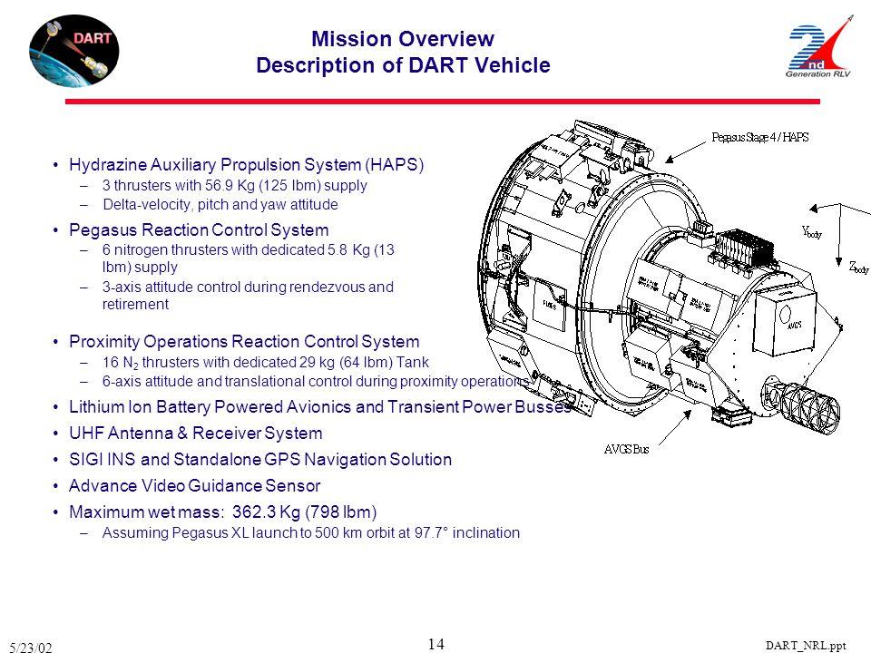 Mission Overview Description of DART Vehicle