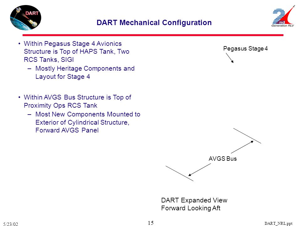 DART Mechanical Configuration