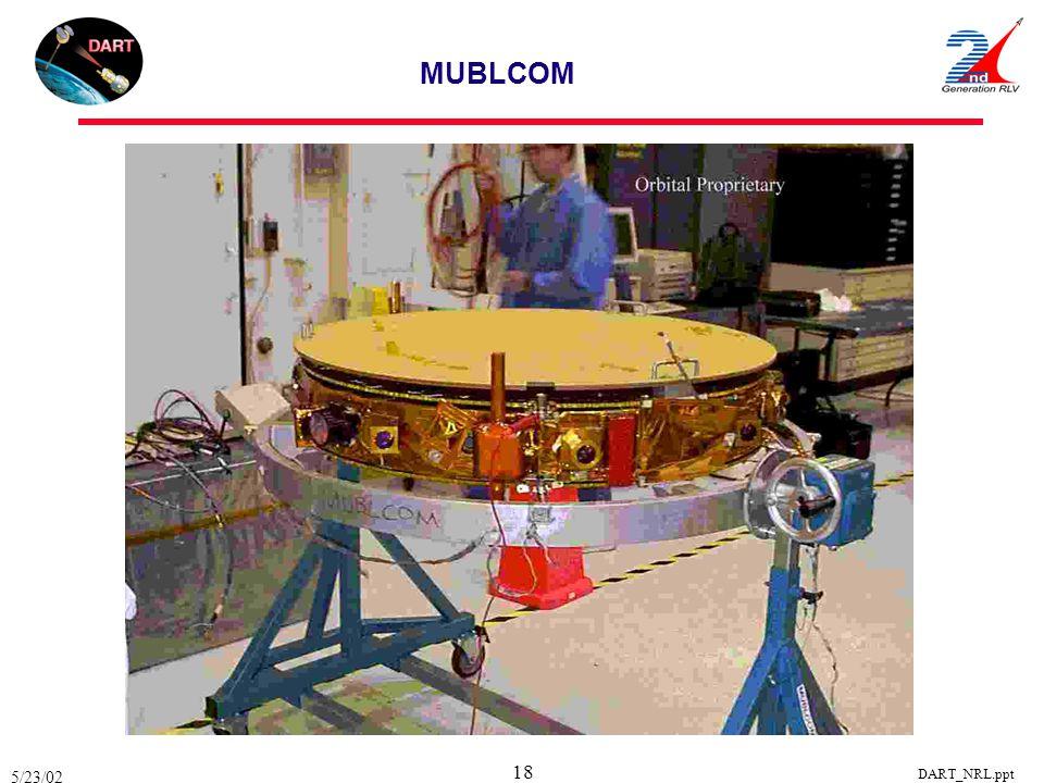 MUBLCOM 5/23/02 DART_NRL.ppt