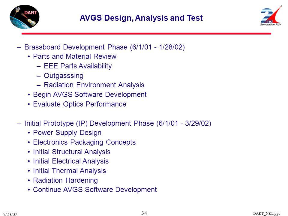 AVGS Design, Analysis and Test