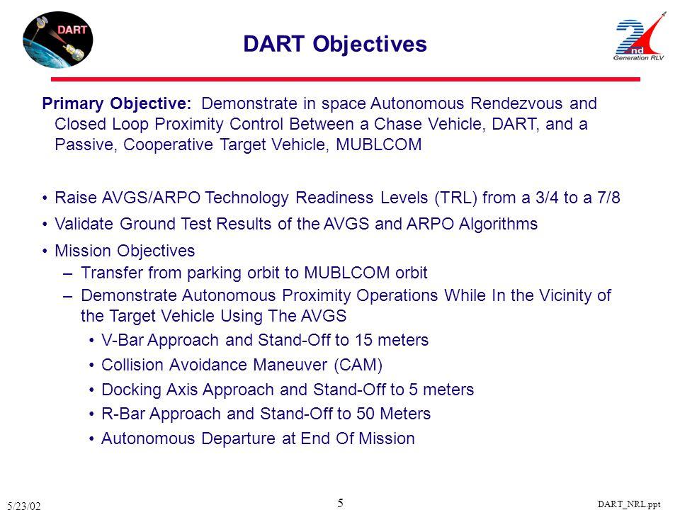 DART Objectives