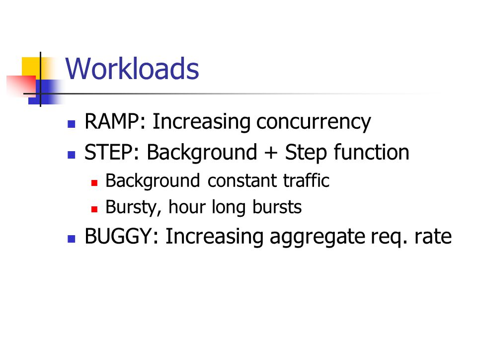 Workloads RAMP: Increasing concurrency