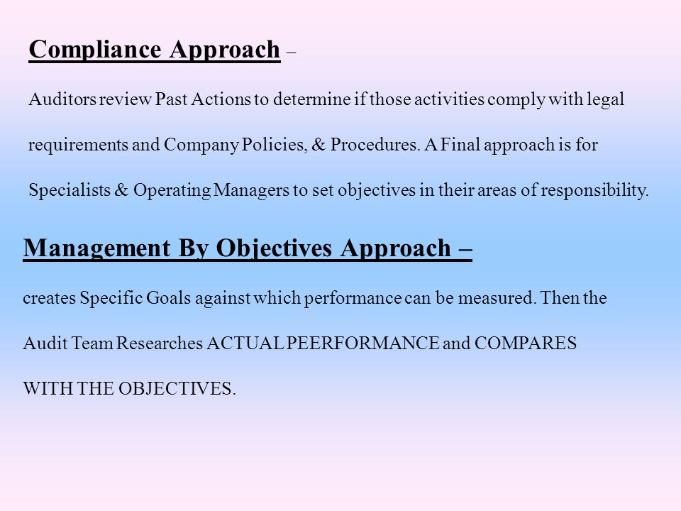 Management By Objectives Approach –
