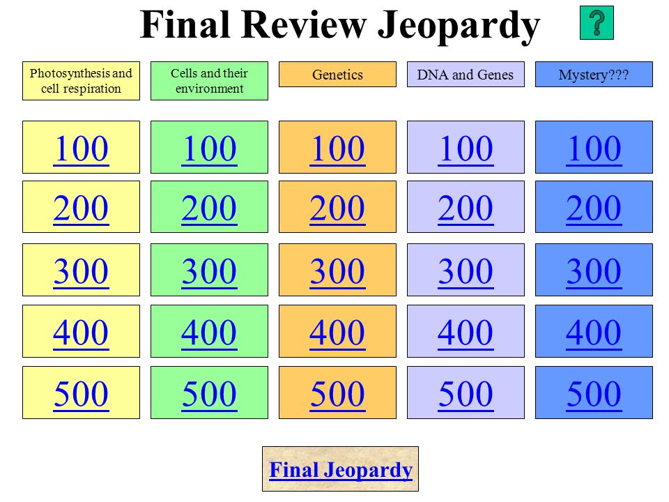 Final Review Jeopardy Photosynthesis and cell respiration. Cells and their environment. Genetics.