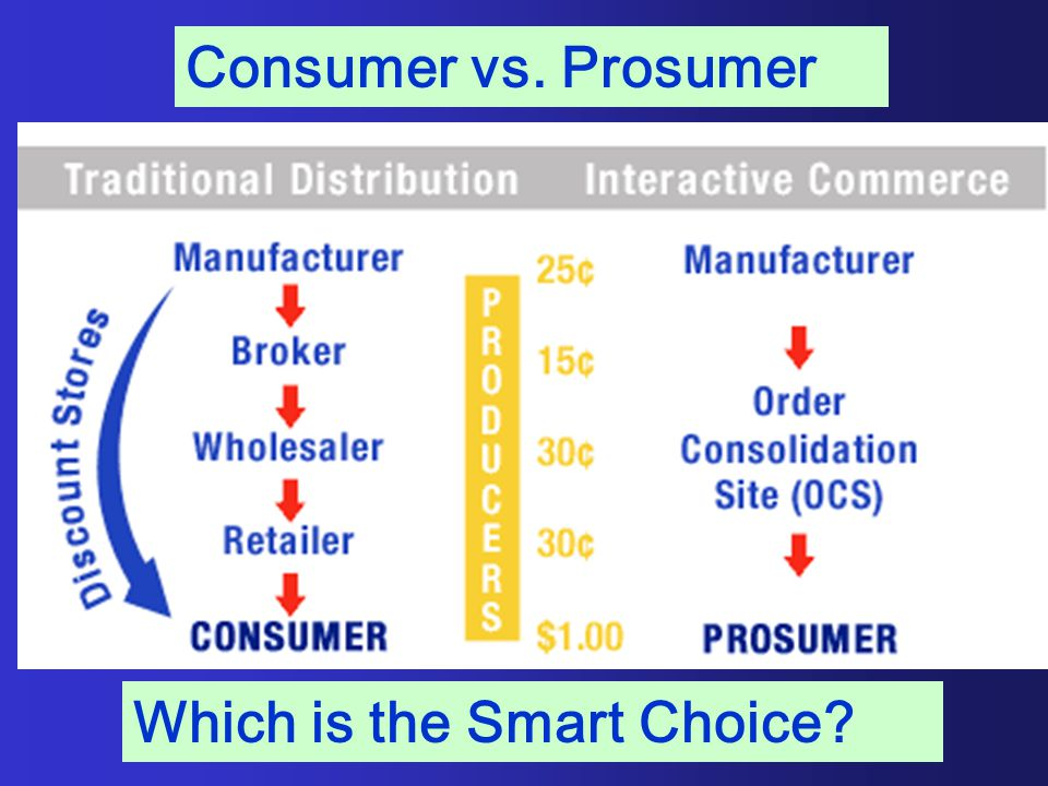 Consumer vs. Prosumer Which is the Smart Choice
