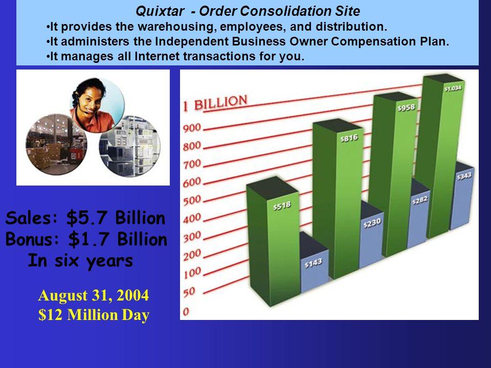 Quixtar - Order Consolidation Site