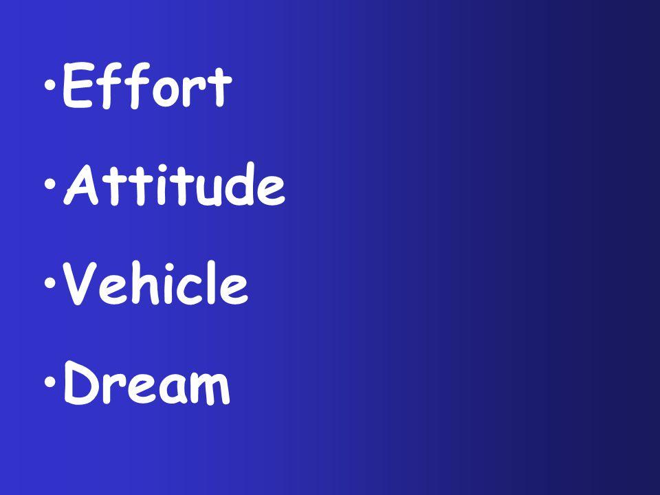 Effort Attitude Vehicle Dream