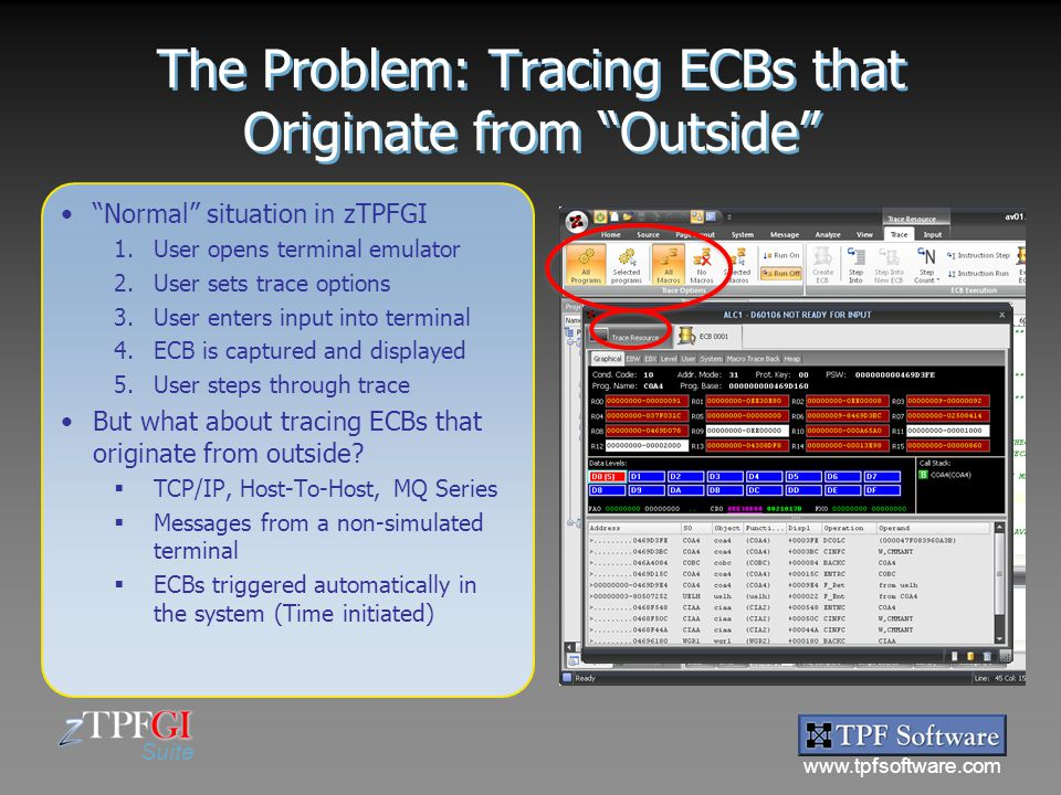 The Problem: Tracing ECBs that Originate from Outside